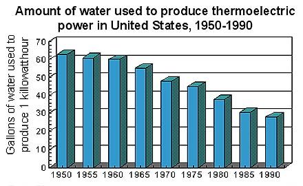 map of united states water.html with Water on 1950s Long Shot Boat Water moreover MyWater html moreover Water further Maps Us Map Bodies Of Water North America Physical With The United Rivers And likewise Water.