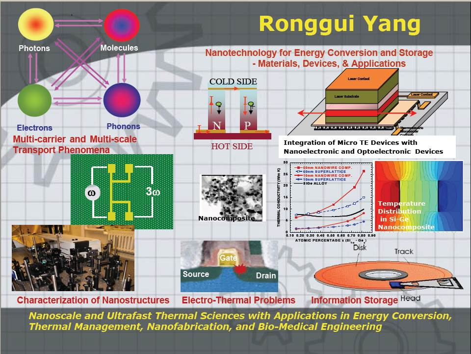 Welcome to Ronggui\'s Resume Page